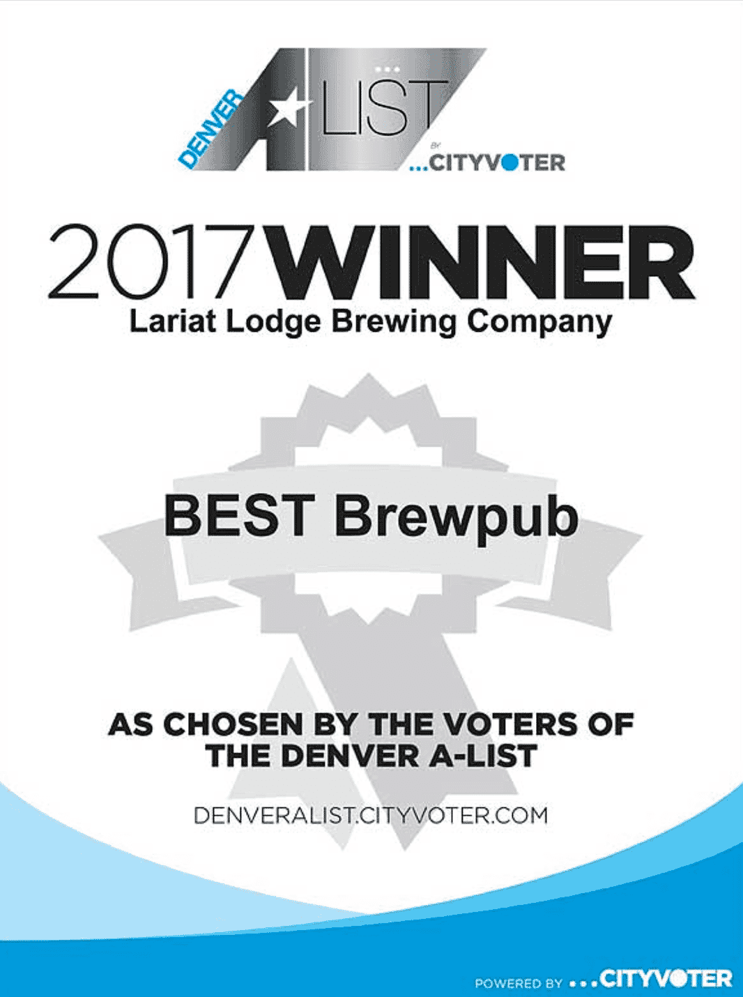 Best Brewpub Winner