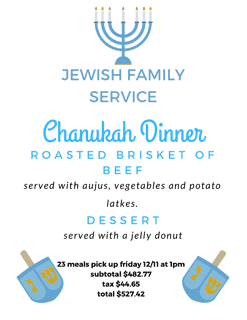 Chanukah menu