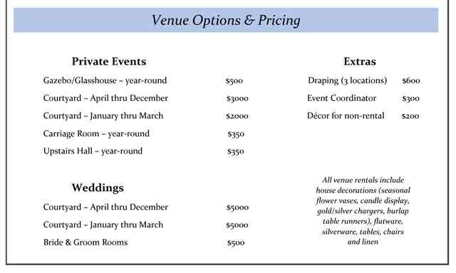 venue pricing
