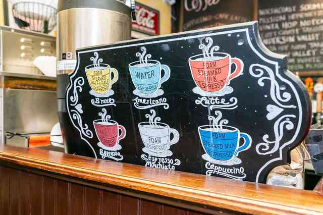 sign with different coffee drinks