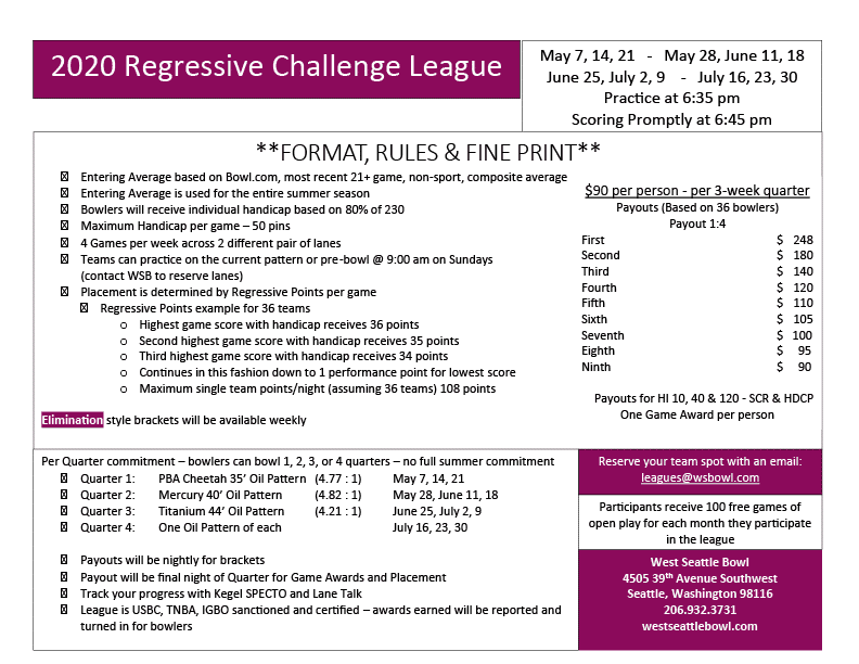 Challenge Regressive League