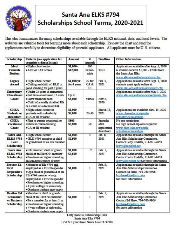 scholarship school terms