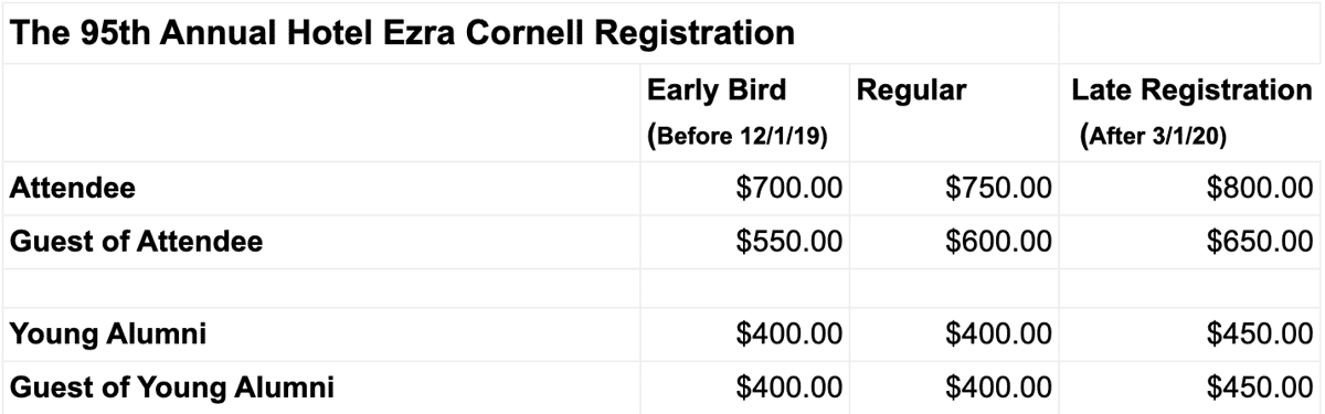 Registration Chart