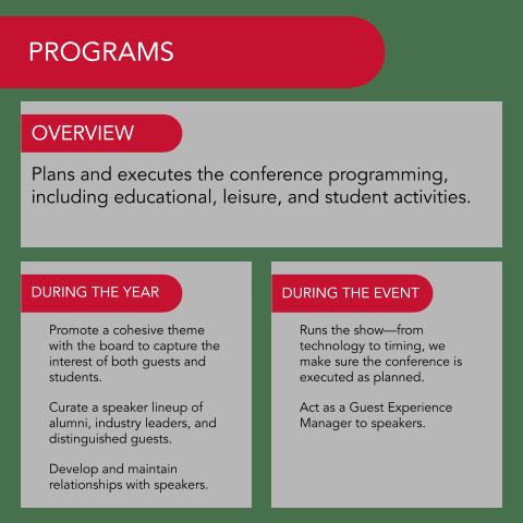 Programs Description