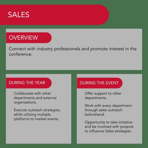 Sales Description
