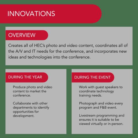 Innovations Description