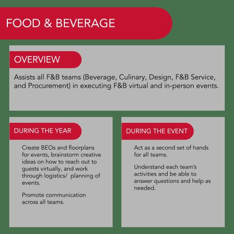 F&B Department Description