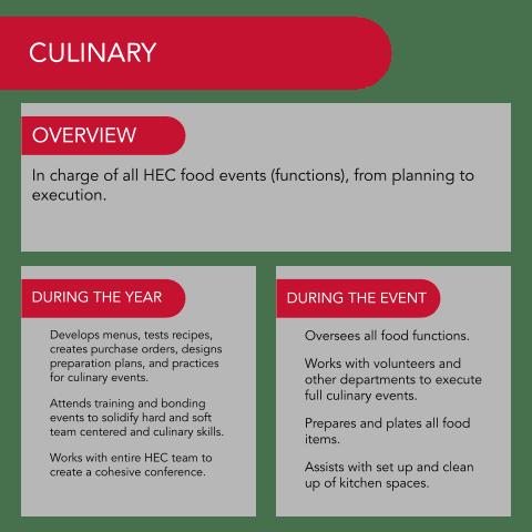 Culinary Department Description