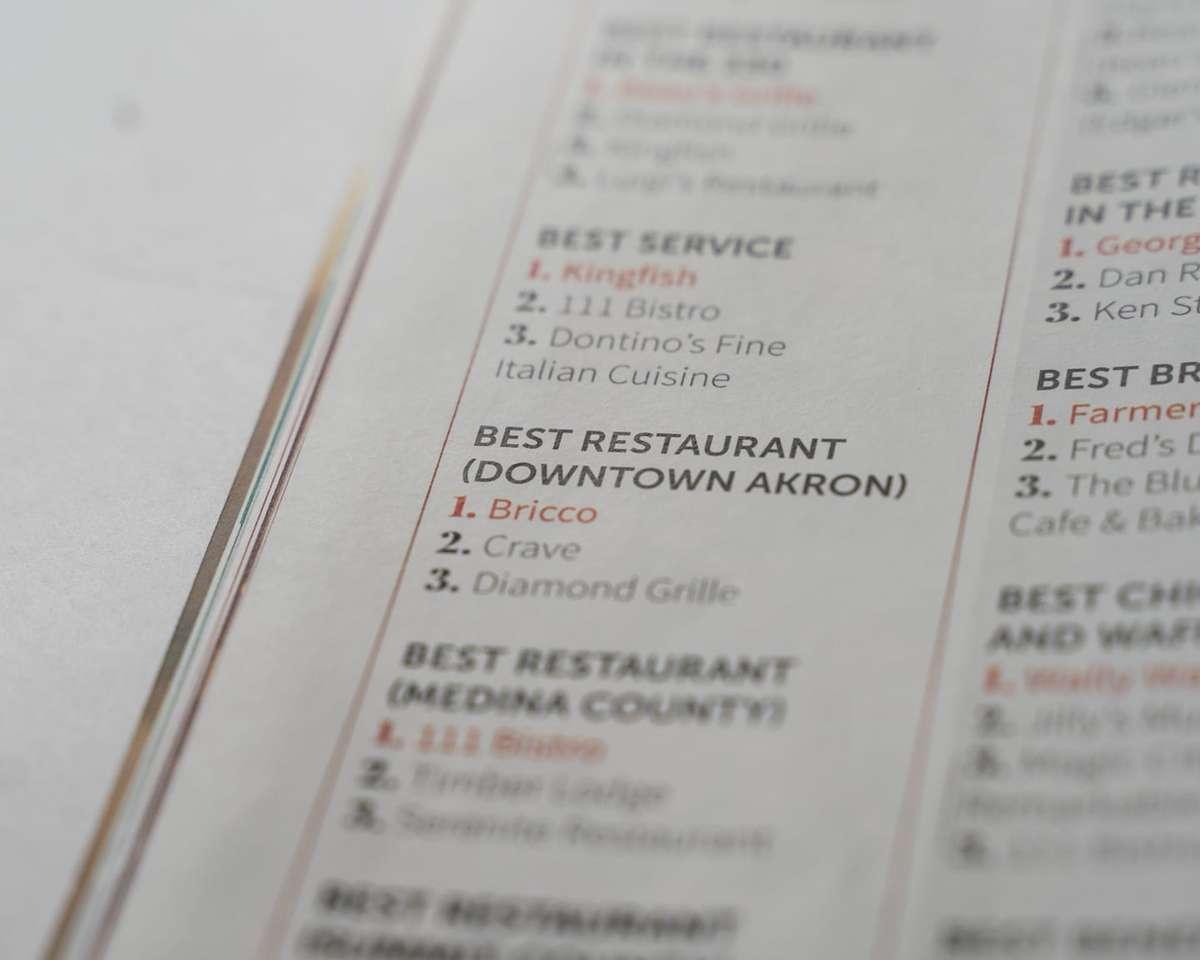 best restaurant accolade