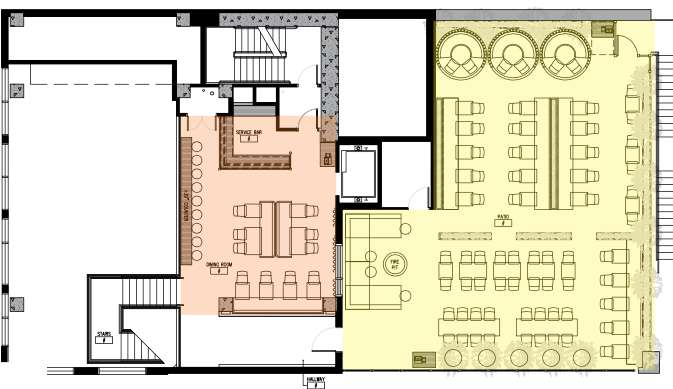 Room layout options for events