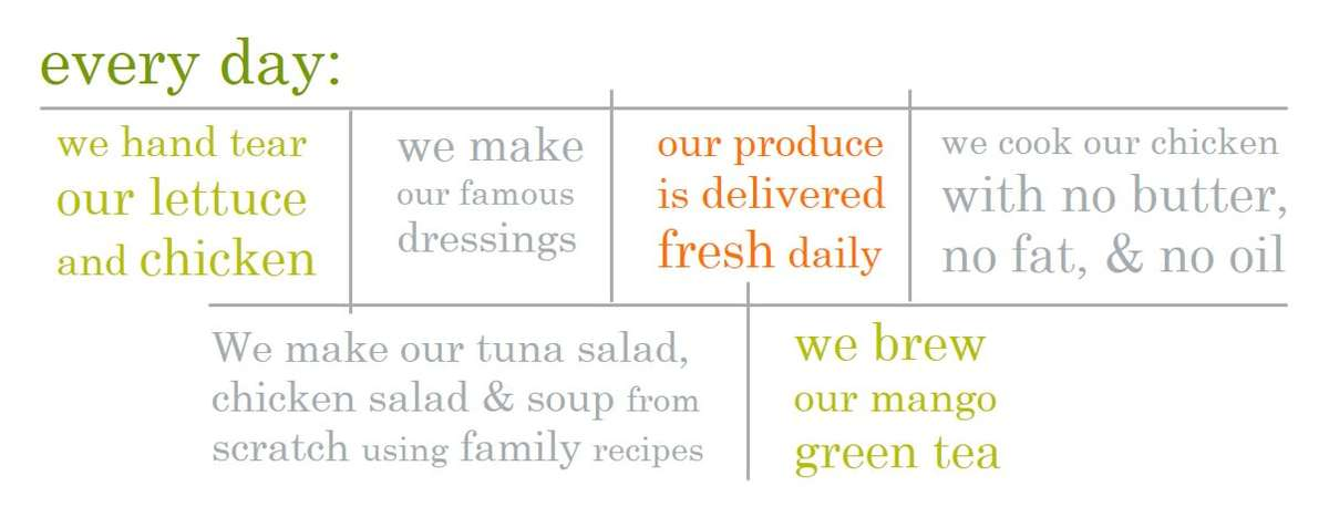 everyday we hand tear our lettuce and chicken, we make our famous dressings, our produce is delivered fresh daily, we cook our chicken with no butter, no fat, and no oil, we make our turn salad, chicken salad, and soup from scratch using family recipes, we brew our mango green tea