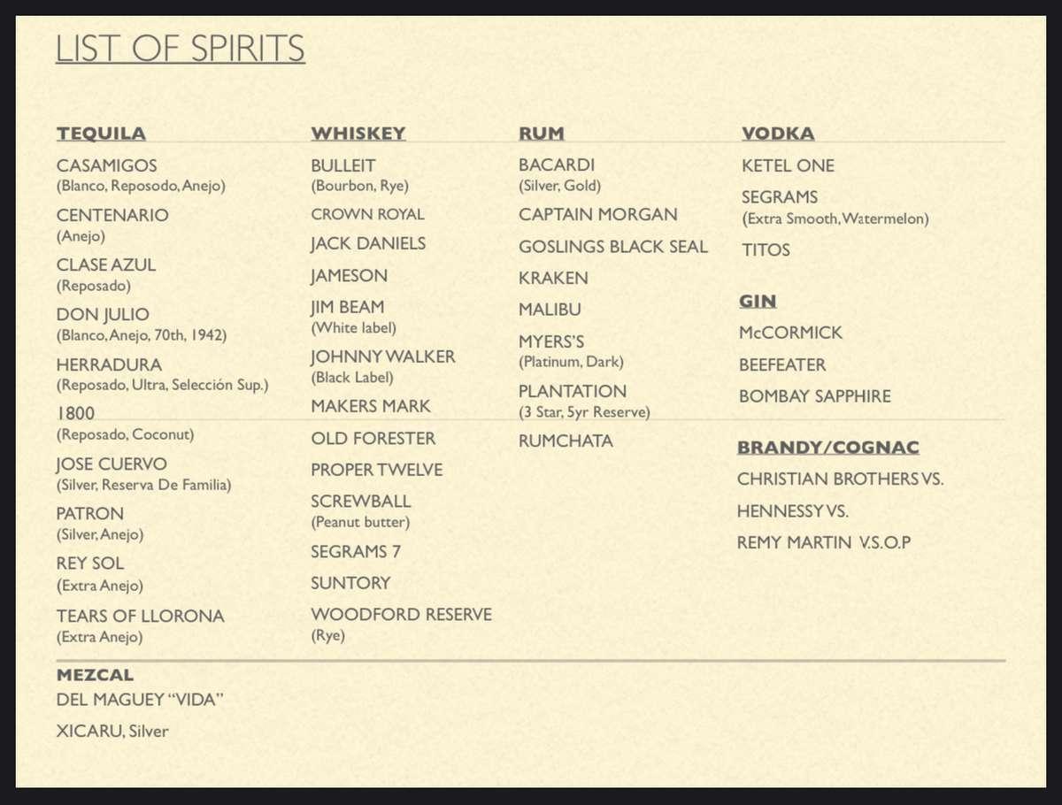 List of Spirits