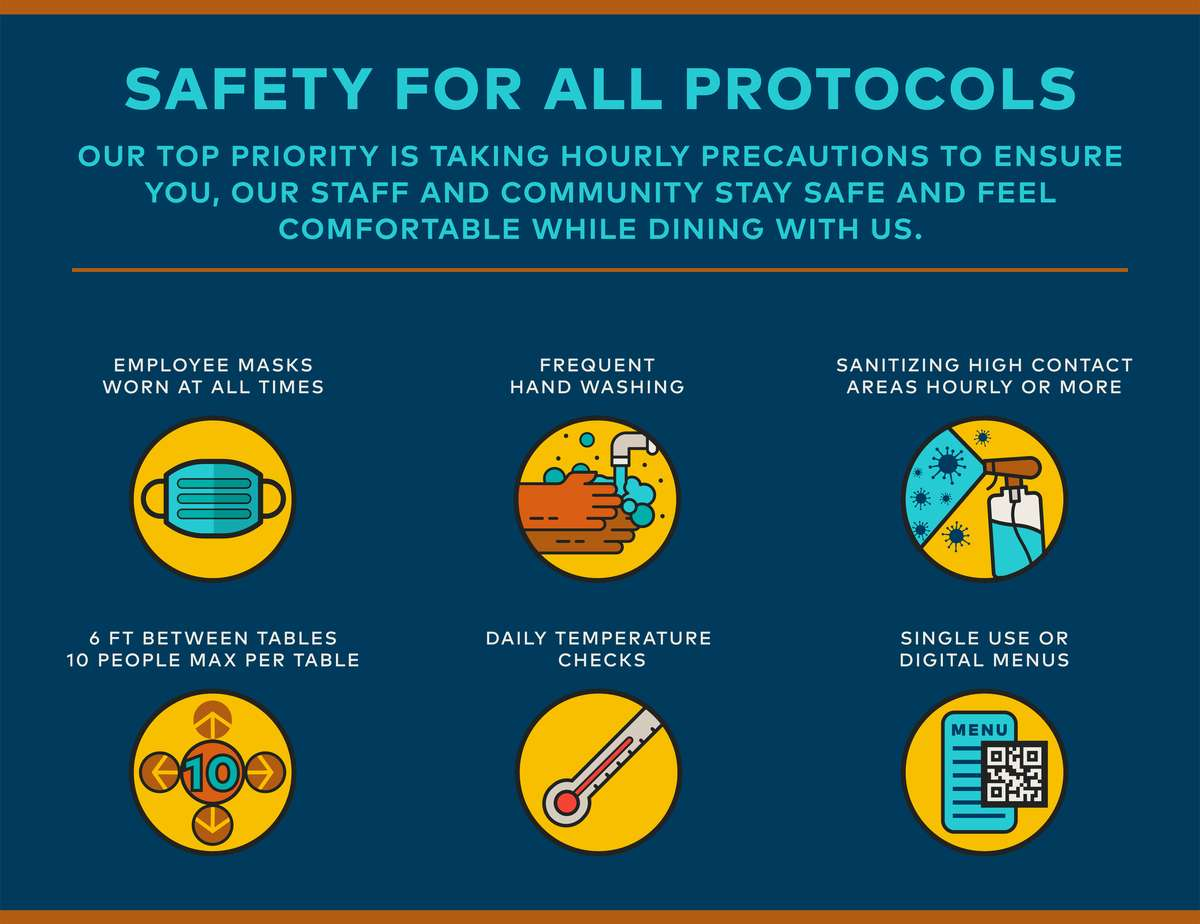 Safety For All Protocols