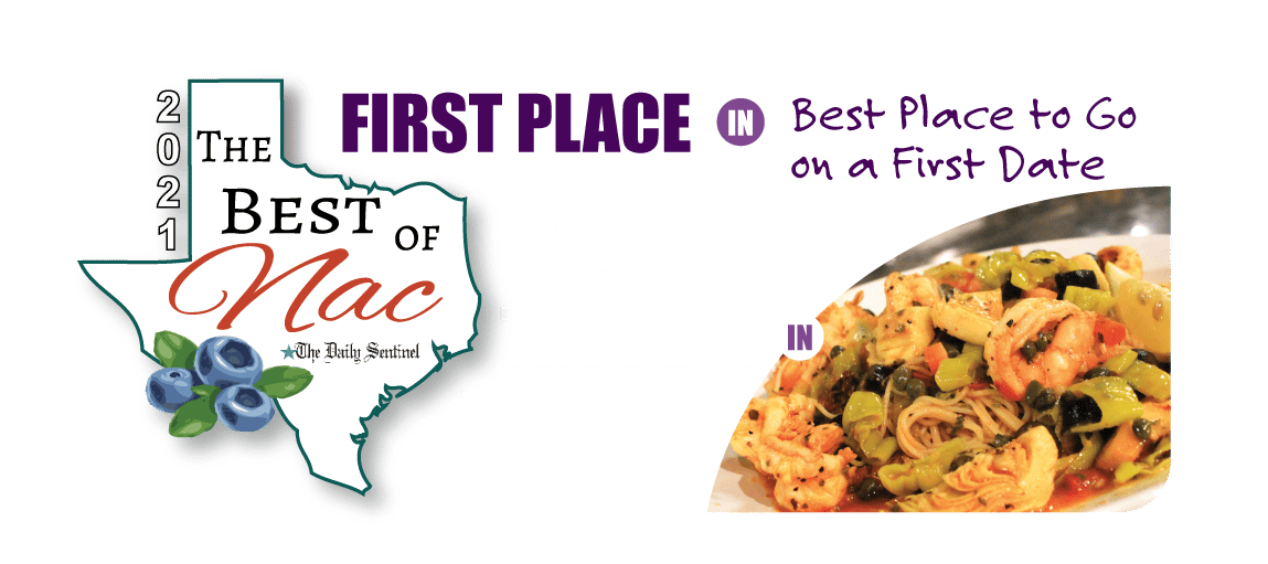 first place best place to go on a first date
