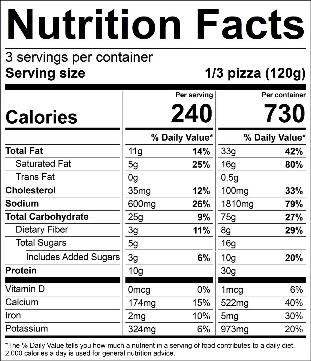 nutrition label; 1 serving 240 cal; 11g fat; 5g saturated fat; 0g trans fat; 35mg cholesterol; 600mg sodium; 25g total carbohydrates; 3g dietary fiber; 5g total sugars includes 3g added sugars; 10g protein; 0mcg vitamin d; 174mg calcium; 2mg iron; 324mg potassium