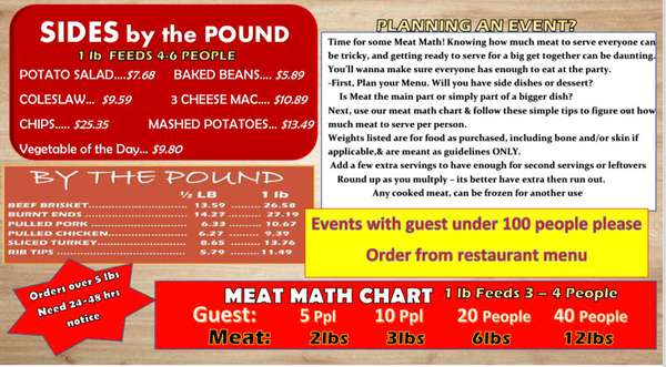 Meat Math Chart
