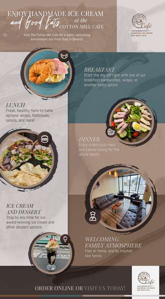 about the cotton mill cafe infographic