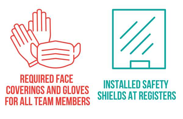 required face coverings and gloves for all team members. installed safety shields at registers.