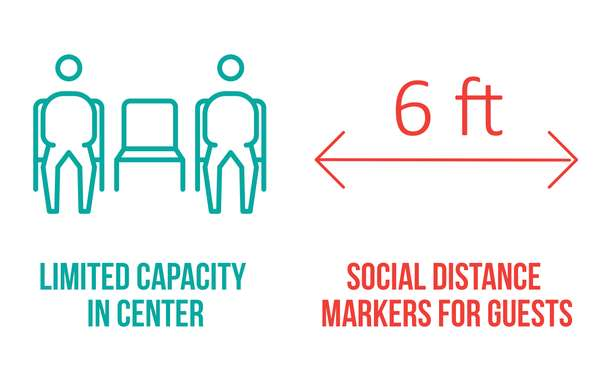 Limited Capacity in Center. Social Distance markers for guests.